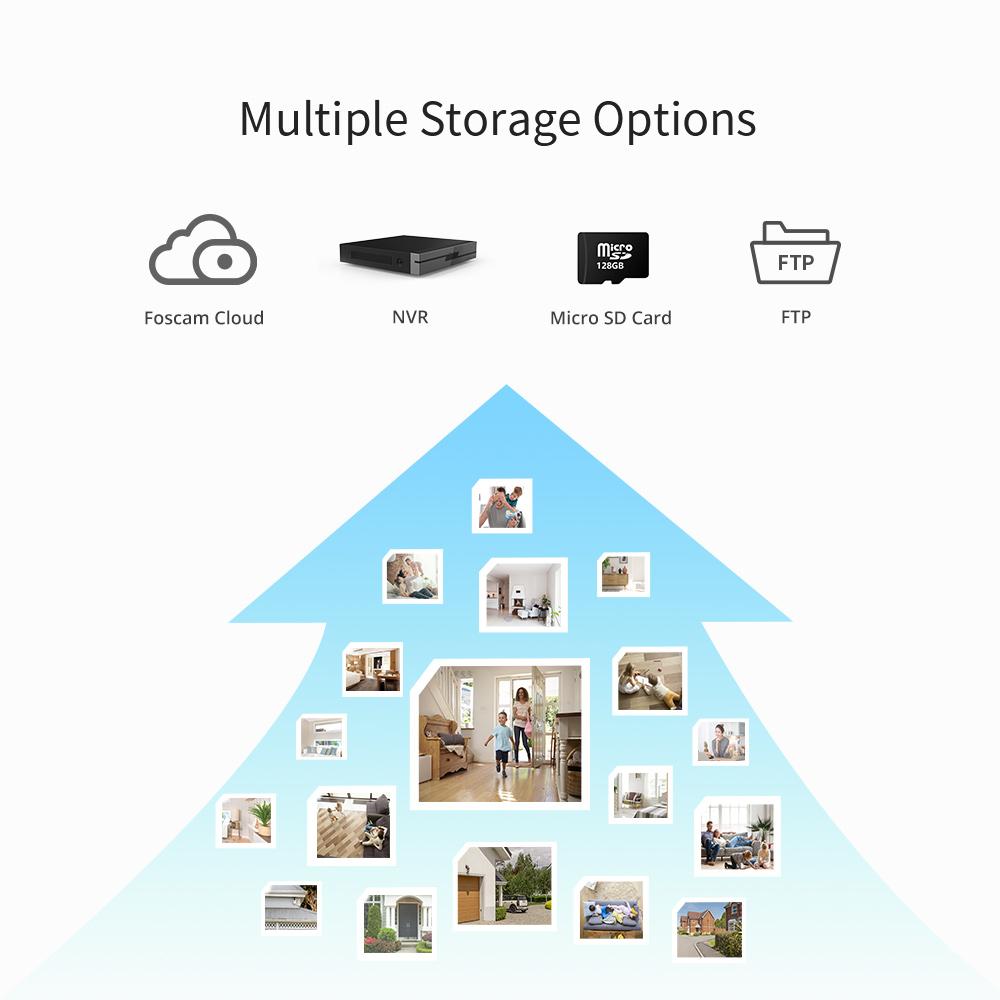 C2M Storage